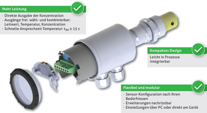 ILM-4 Explosionsgrafik