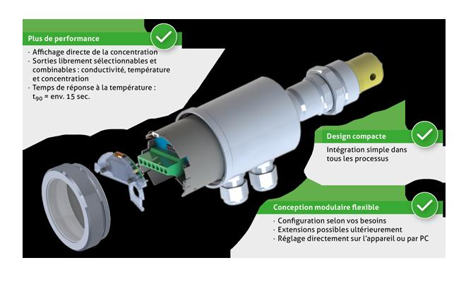ILM-4 new generation conductivity sensors