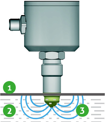 Functioning Principle of Capacitive level measurement